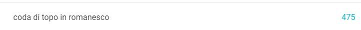 """la parola chiave """"coda di topo in romanesco"""" su Search Console"""